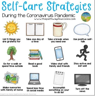 Self-Care Strategies During Coronavirus Pandemic